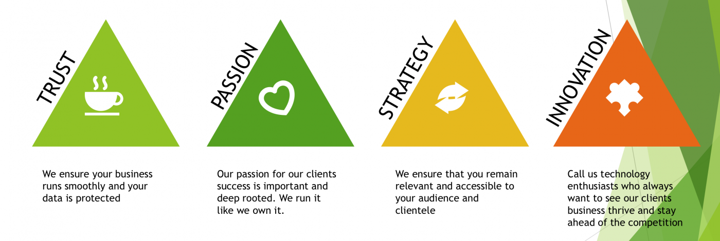 Why choose Us KS IT Consulting